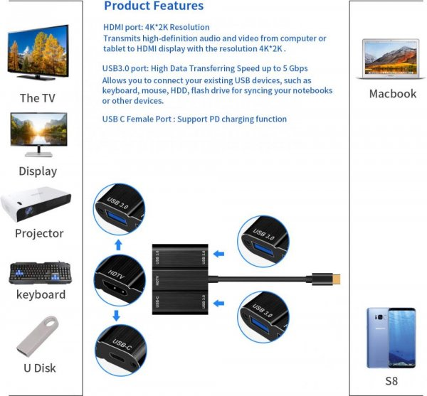 تبدیل TYPEC به HDMI VGA USB3 اونتن مدل OTN-9509S